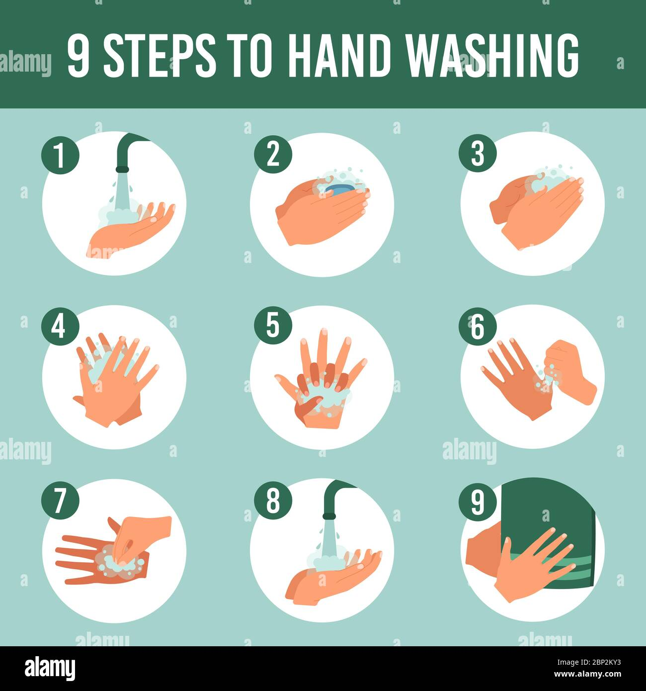 Hands wash infographic. Healthcare personal hygiene, step by step washing hands with soap vector educational infographic illustration Stock Vector