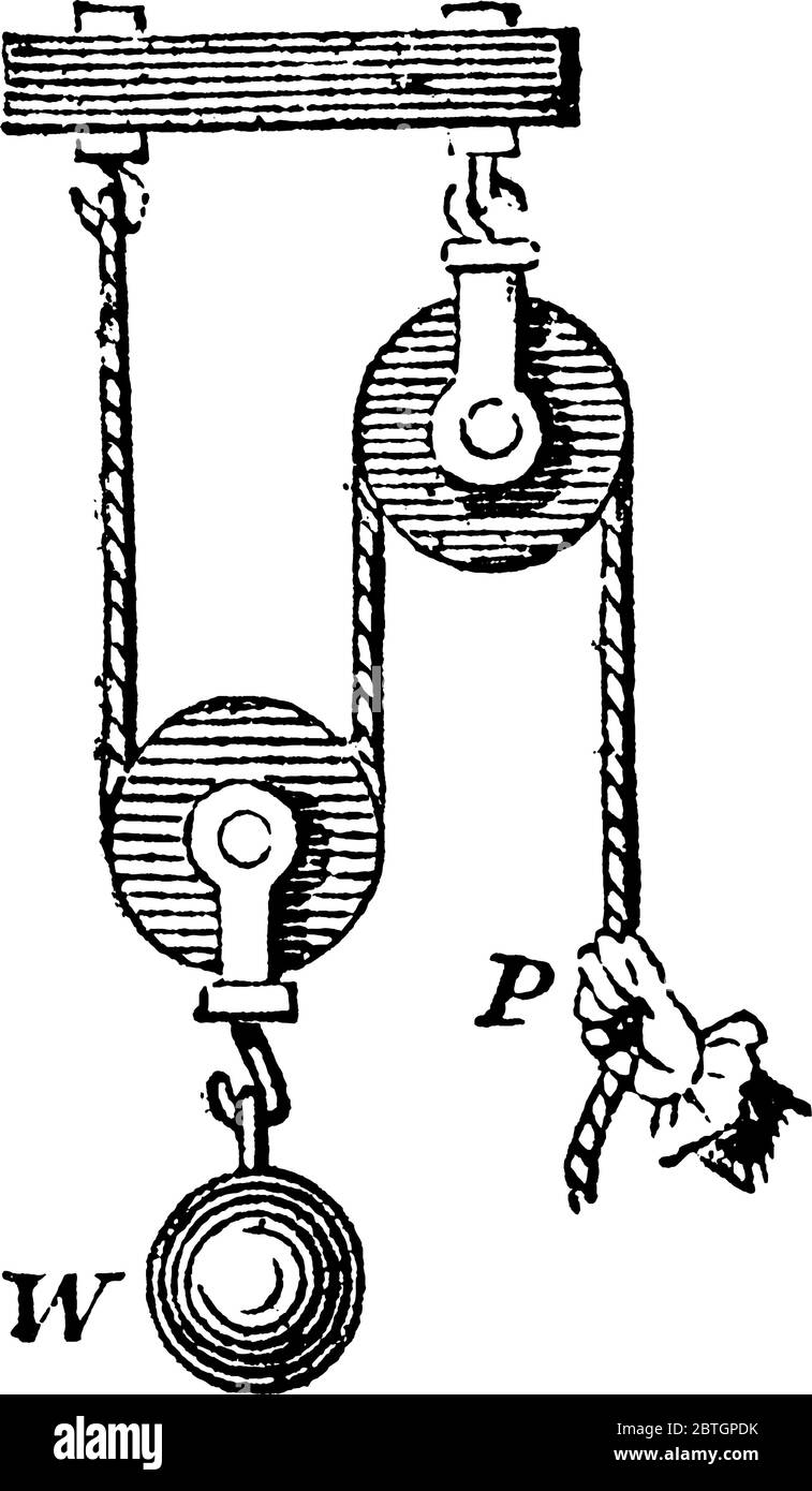 Collection Of Physical Science High Pulley Ⓒ - Single Wheel Fixed Pulley  Clipart (#3334723) - PinClipart