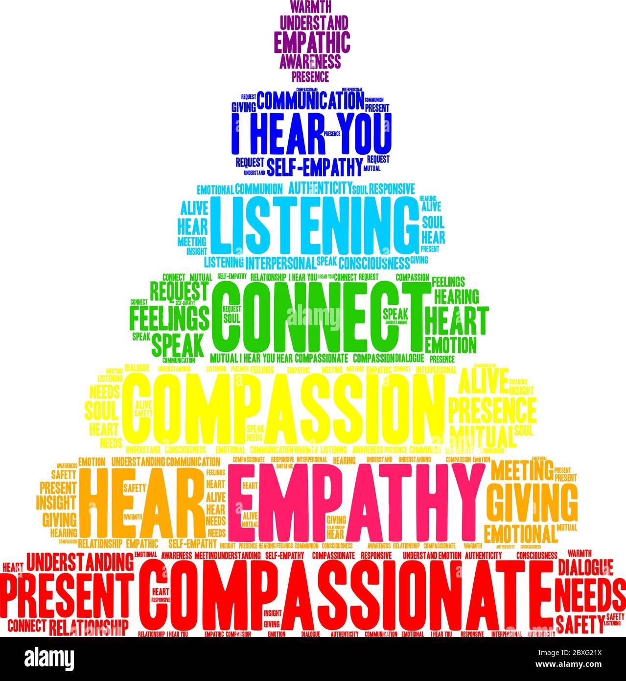Empathy Brain Word Cloud On A White Background Stock Vector Image Art Alamy