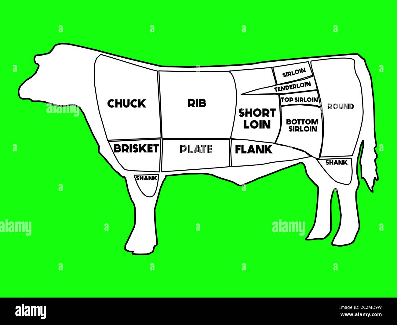 Cuts Of Beef Diagram High Resolution Stock Photography and Images - AlamyAlamy