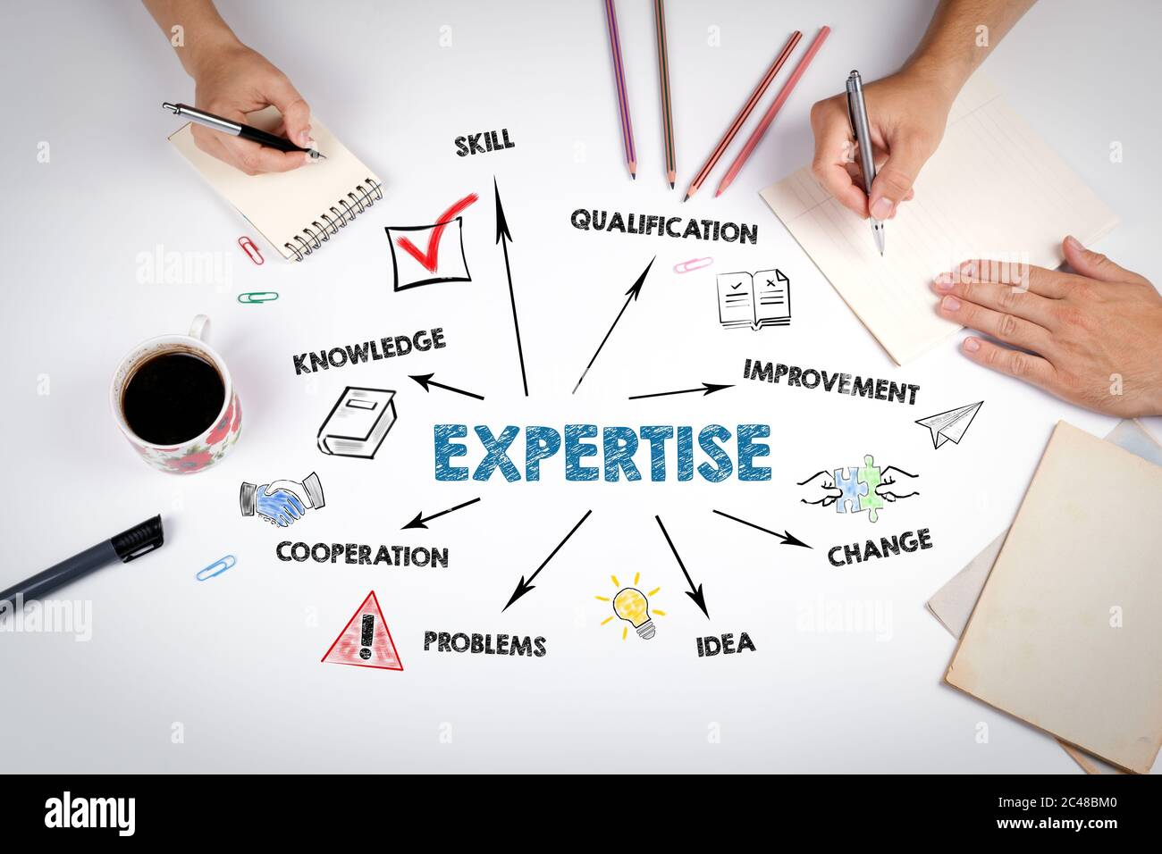 EXPERTISE. Knowledge, Qualification, Idea and Cooperation concept. Chart with keywords and icons. The meeting at the white office table Stock Photo