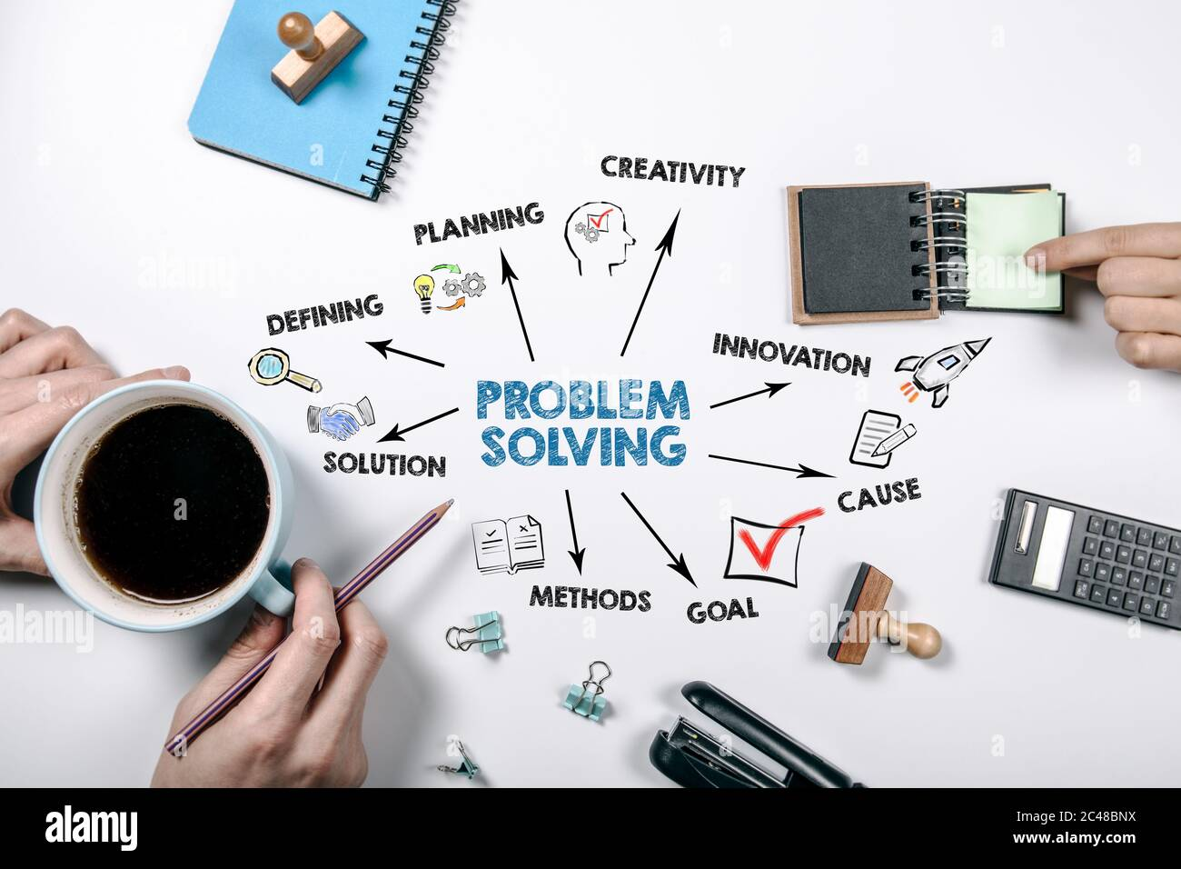 PROBLEM SOLVING. Defining, Creativity, Innovation and Solution concept. Chart with keywords and icons. Coffee mug and office supplies on a white table Stock Photo