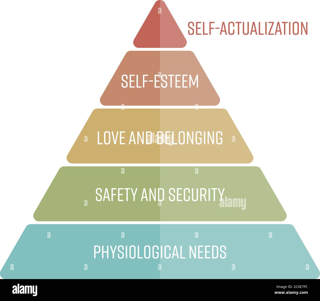 Maslow S Hierarchy Needs High Resolution Stock Photography And