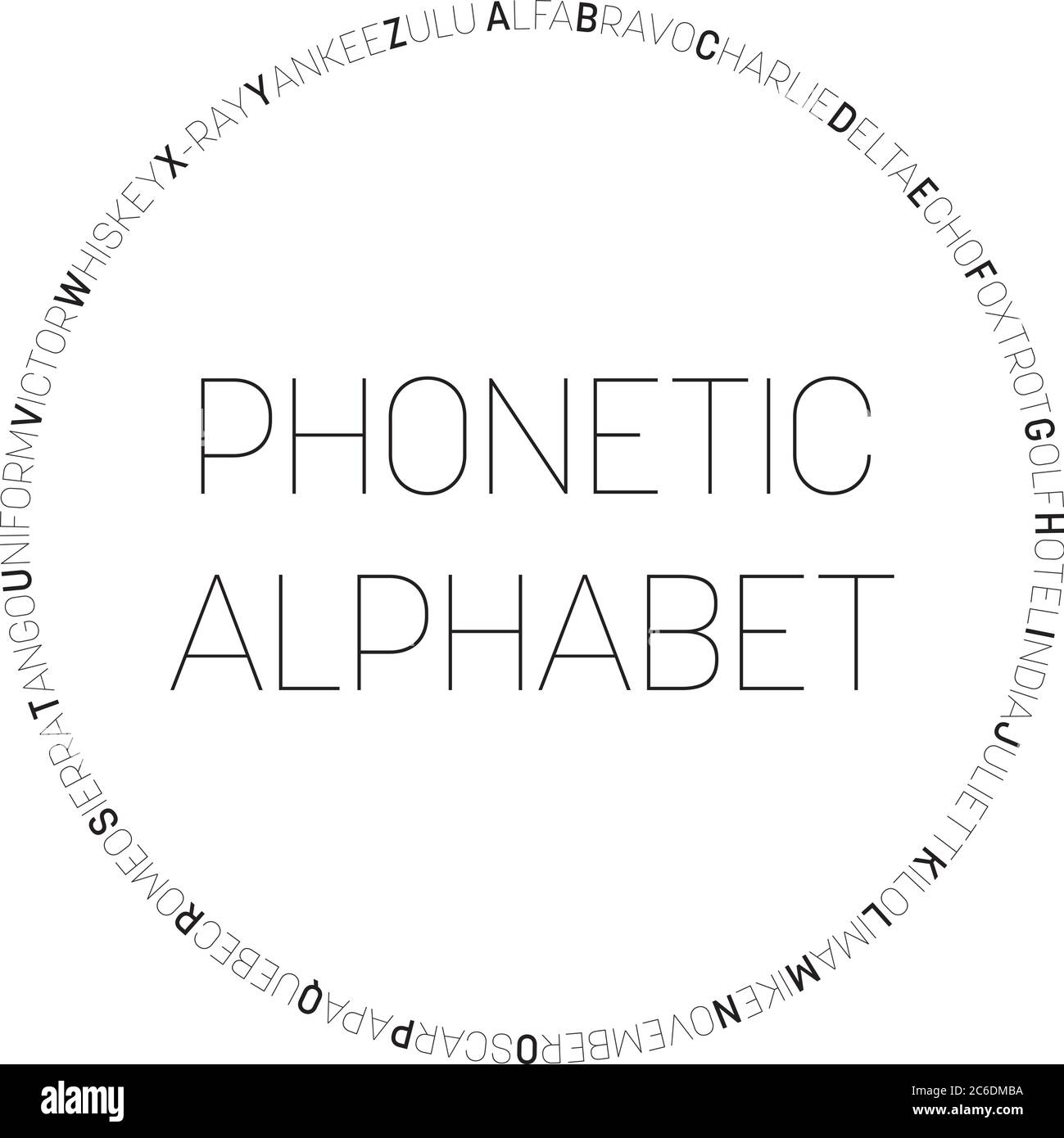 Phonetic High Resolution Stock Photography And Images Alamy