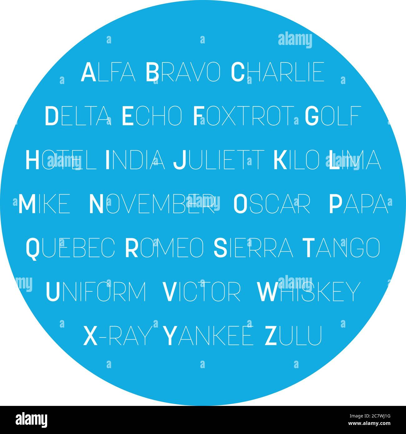 Phonetic Alphabet High Resolution Stock Photography And Images Alamy