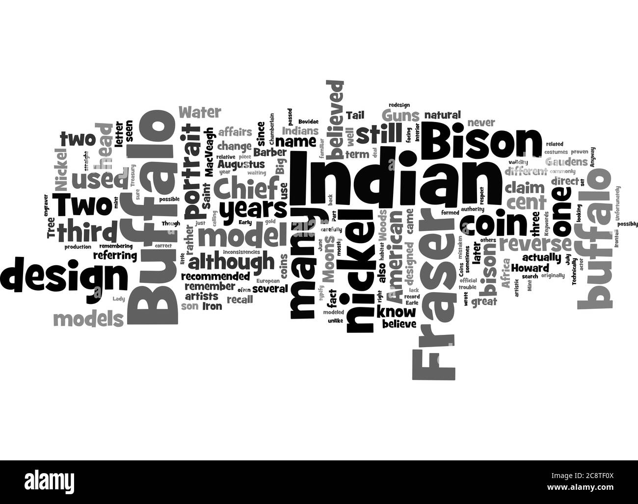 Word Cloud Summary of The History of the Buffalo Nickel Part I Article Stock Photo