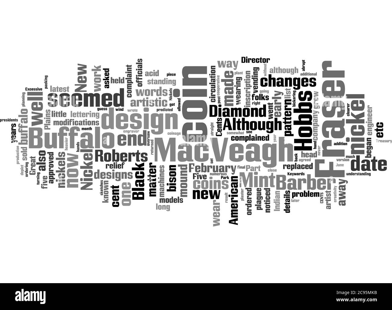 Word Cloud Summary of The History of the Buffalo Nickel Part II Article Stock Photo