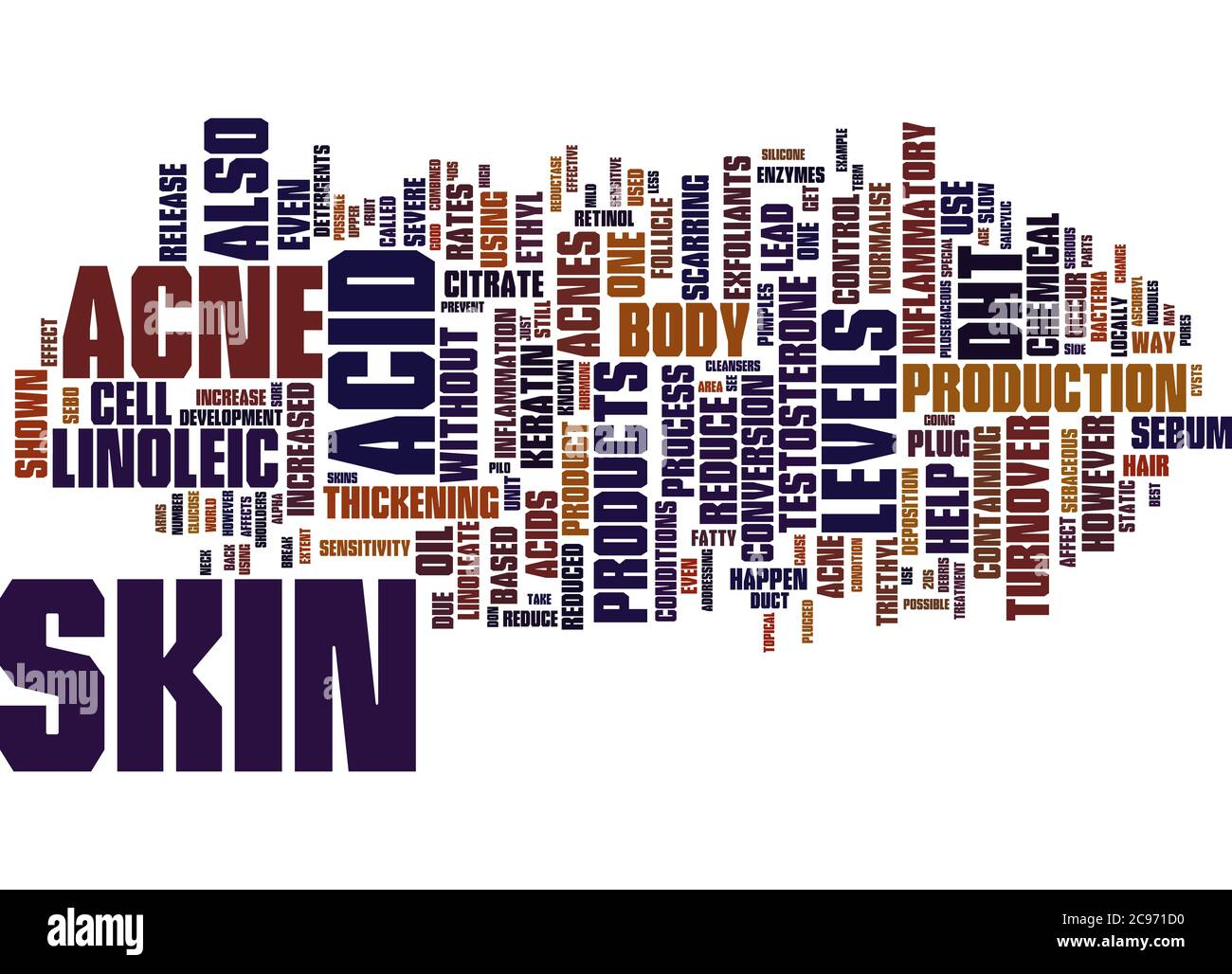 Word Cloud Summary Of Article The Causes Of And Possible Solutions To Acne Vulgaris Stock Photo Alamy