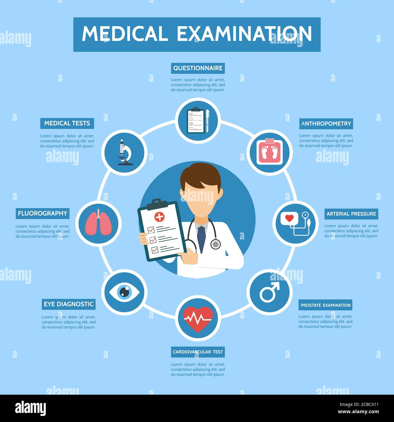 Medical Examination Infographic Concept Medicine Healthcare Banner With Doctor And Medical Tests Online Doctor Diagnosis Health Care Online Consul Stock Vector Image Art Alamy