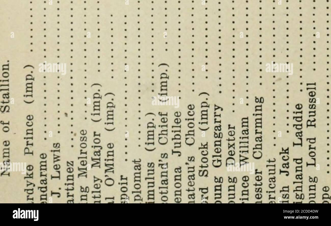 Ontario Sessional Papers 1916 No 38 46 I Ii Fa O Lt J Lt 5 Lt J 4 J P D Q Q Lt M M