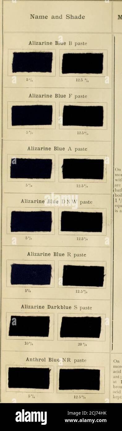 Teinture Light-R Quick Feed combo-noir//bleu