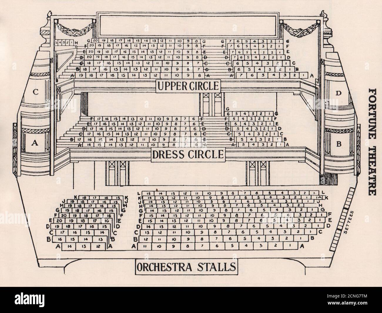 Upper Circle Theatre High Resolution Stock Photography And Images Alamy