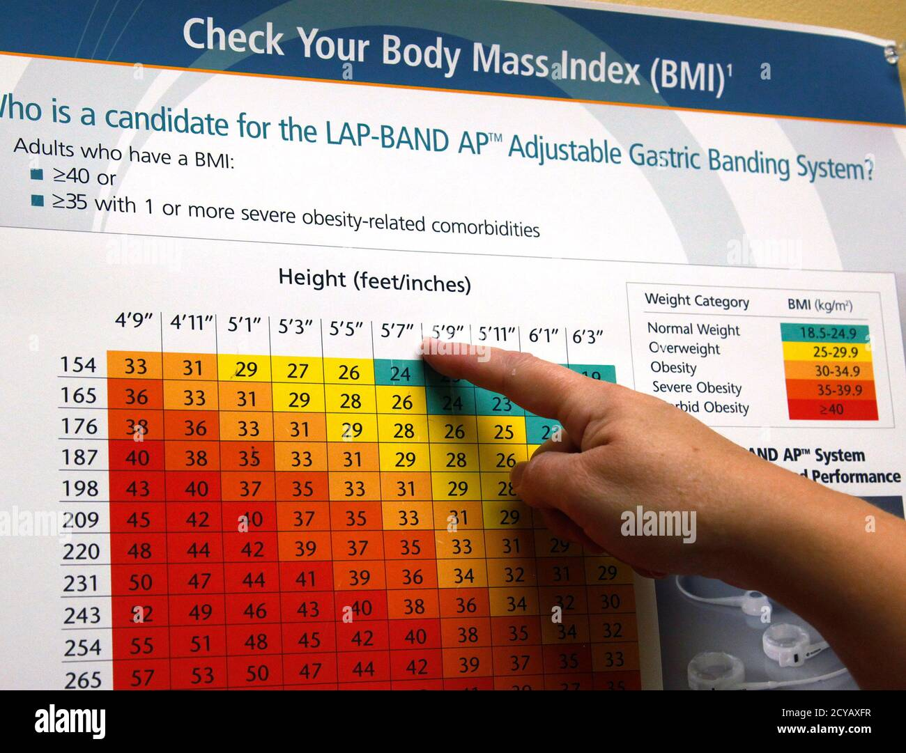 Bariatric Surgery Patient Carolyn Dawson Checks Her Body Mass Index Bmi On A Chart In Her Doctor S Office Before An Exam Three Weeks After Her Gastric Bypass In Denver September 22 2010