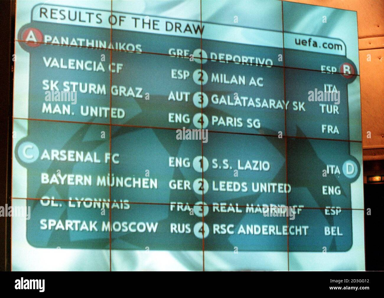 The Board Withthe Four Groups For The Second Round Of The Uefa Champions League 2000 01 As It Appears After The Drawing Procedure In Geneva On November 10 2000 The First Leg Matches