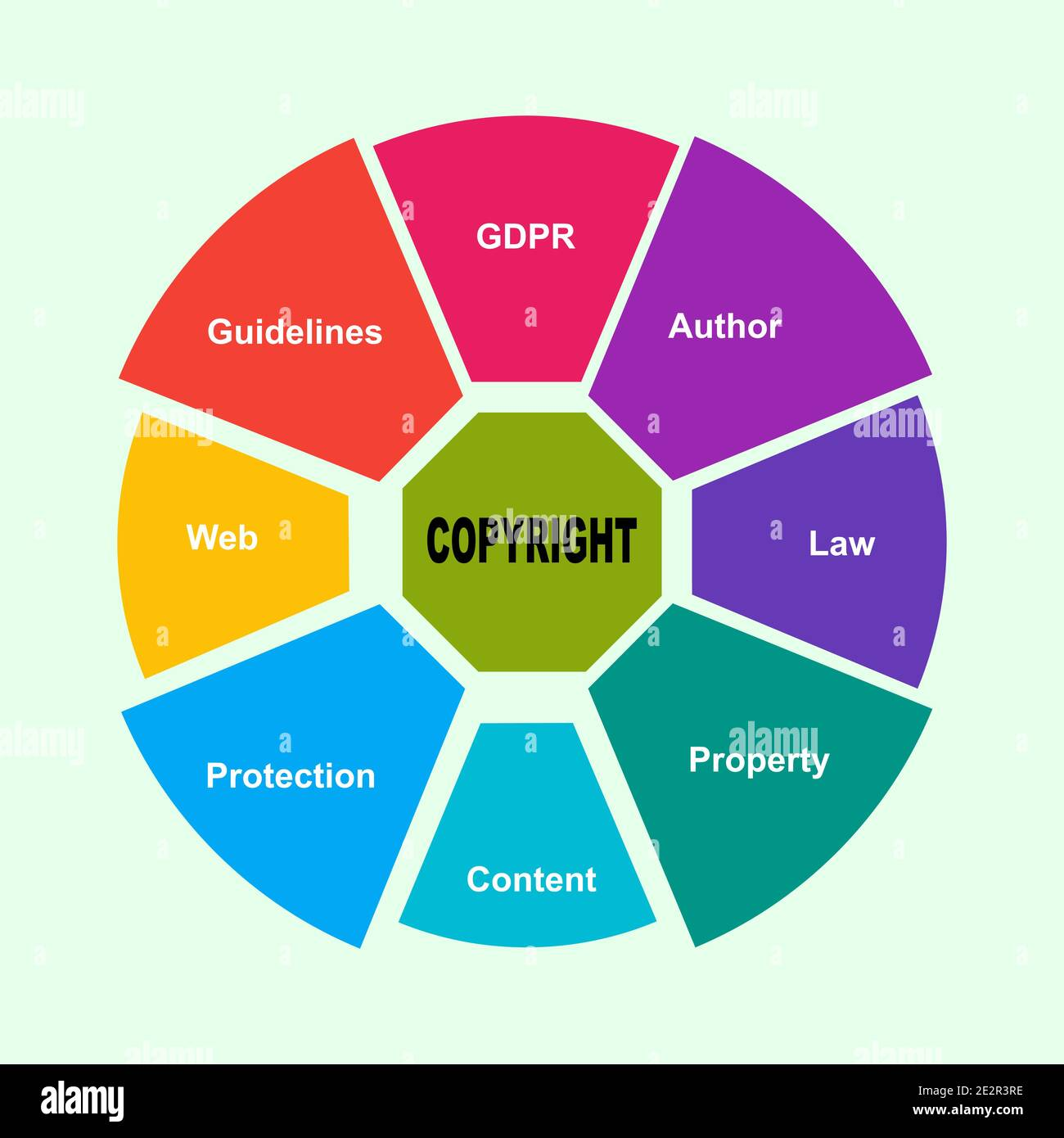 Diagram concept with Copyright text and keywords. EPS 10 isolated on green background Stock Vector