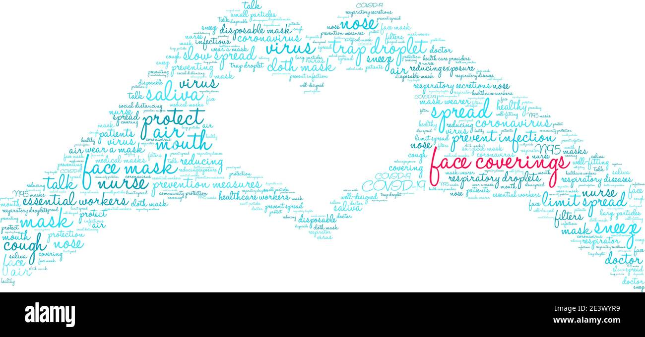 Face Coverings word cloud on a white background. Stock Vector