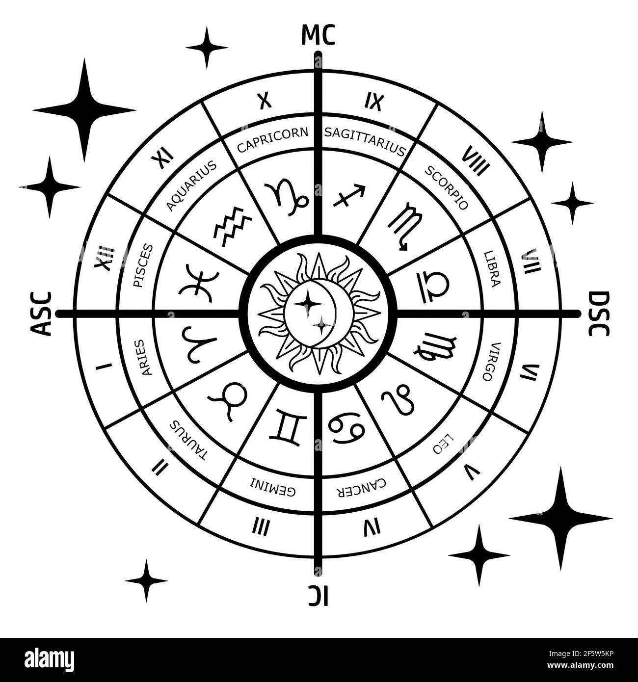 Astrology Chart High Resolution Stock Photography and Images   Alamy