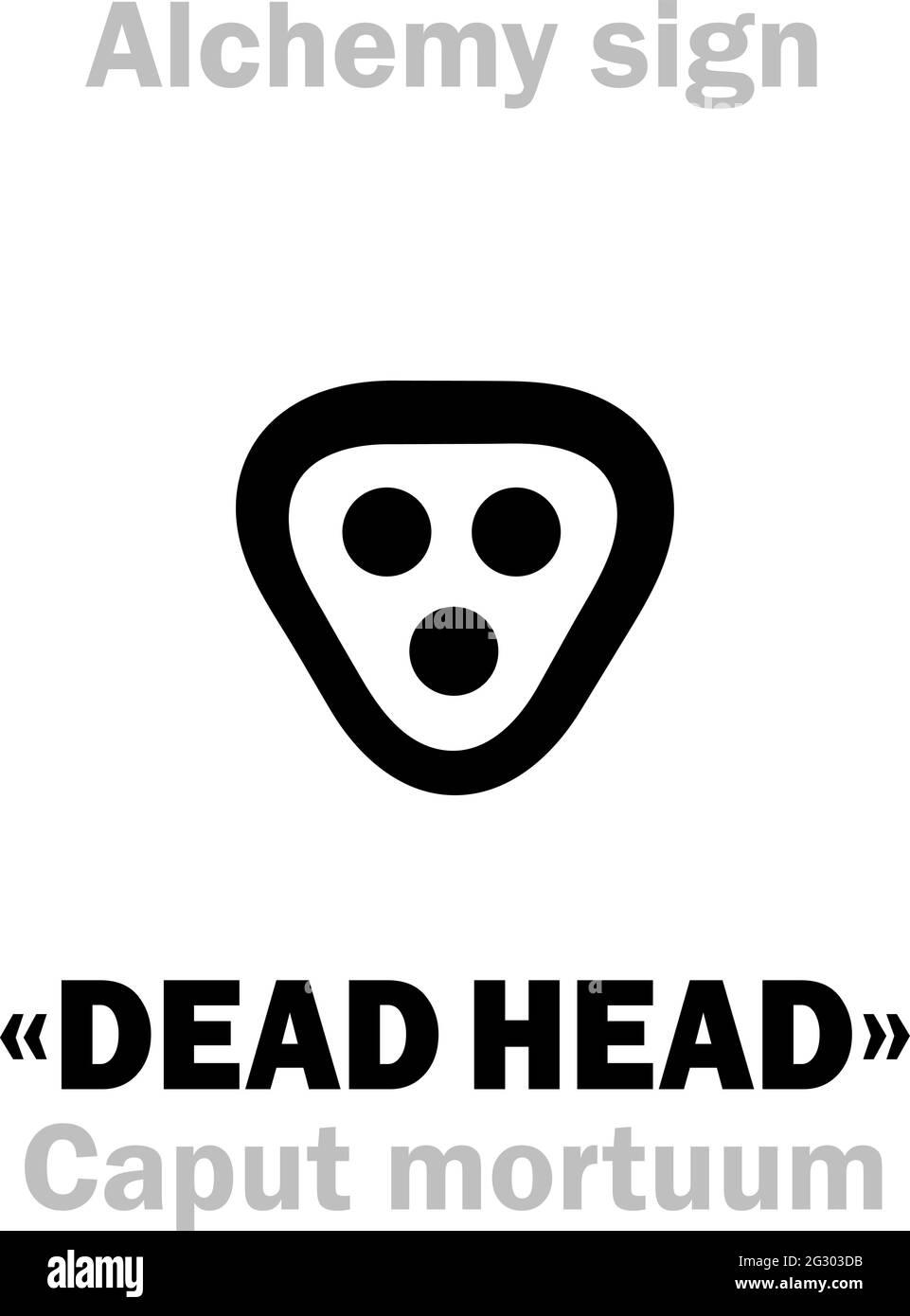 "Alchemy Alphabet: CAPUT MORTUUM (""DEAD HEAD"") — i.e. leftovers, worthless remains, nonvolatile residue, useless chemical substance. Stock Vector"
