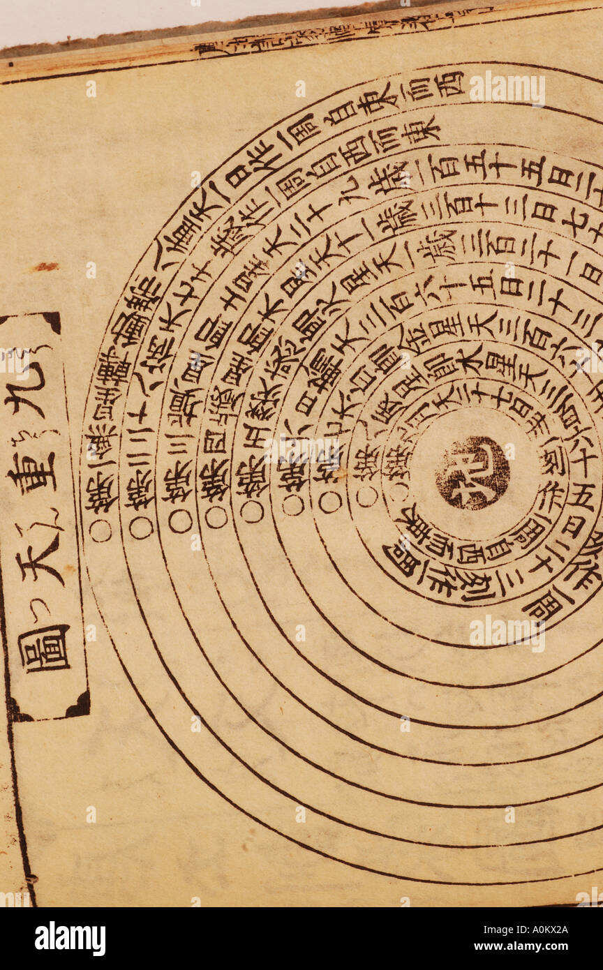 Ancient asian chart earth wind fire water dsca 0643 - Stock Image