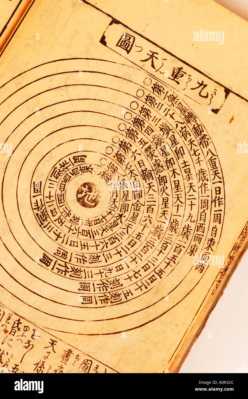 Ancient asian chart earth wind fire water dsca 0644 - Stock Image
