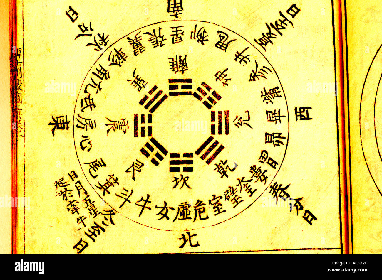Ancient asian chart earth wind fire water dsca 0645 - Stock Image