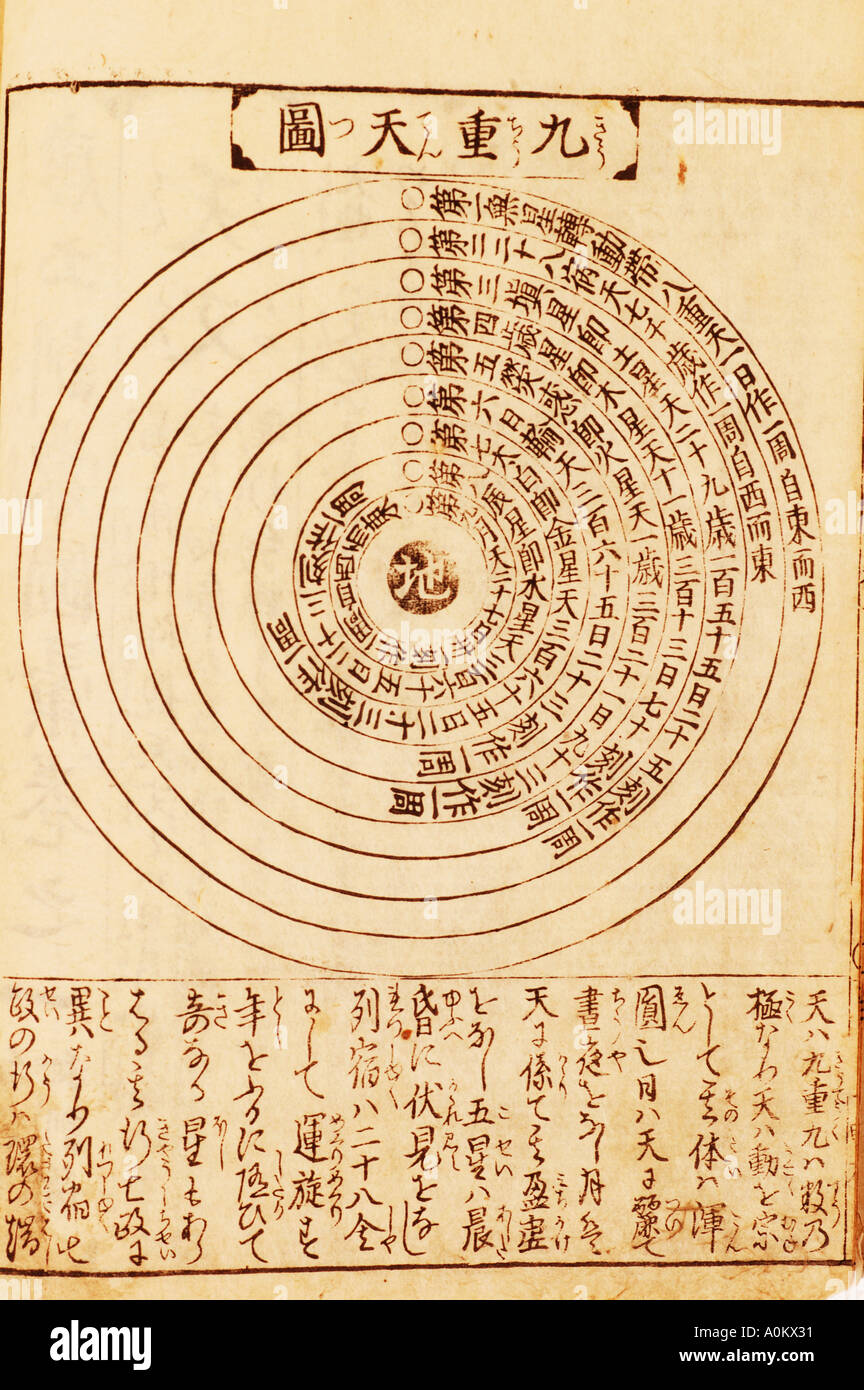 Ancient asian chart astronomy 9 stars circling earth - Stock Image