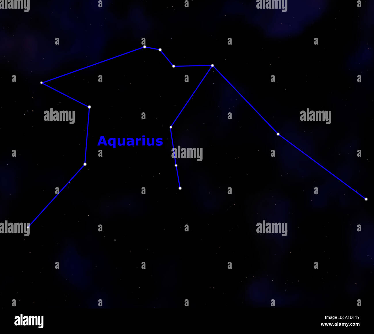 Aquarius Constellation Showing Name And Sign - Stock Image