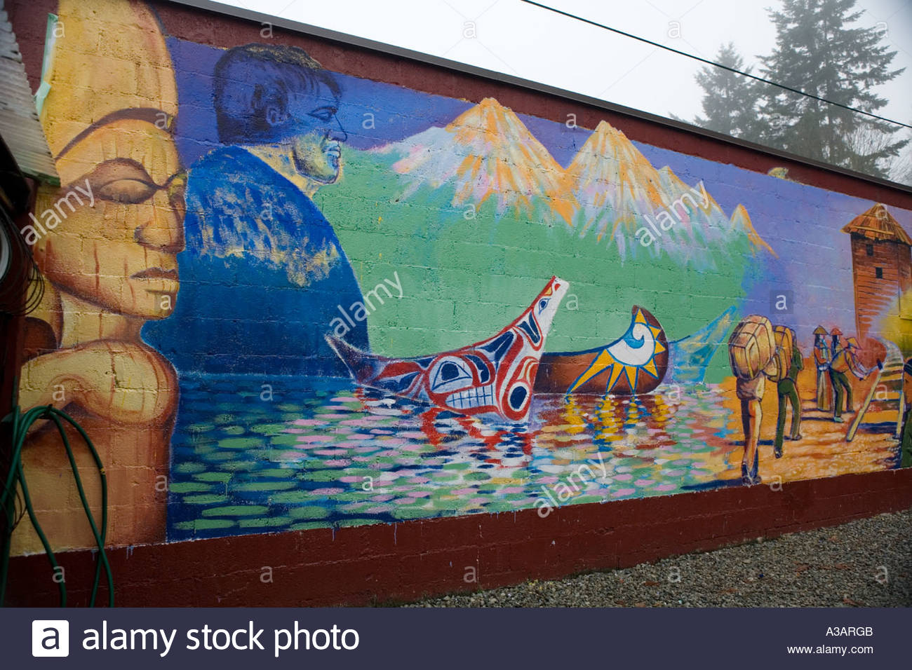 Large outdoor wall mural depicting historical events leading to the