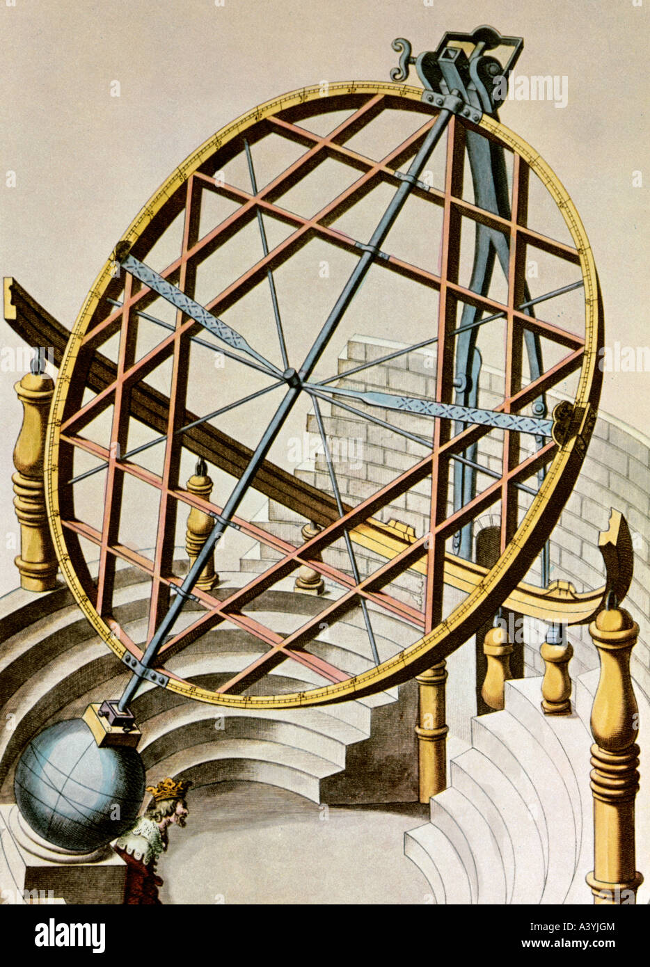 astronomy, measuring instruments, armillary sphere of Tycho Brahe (1546 - 1601), from 'Stjerneborg' observatory, - Stock Image