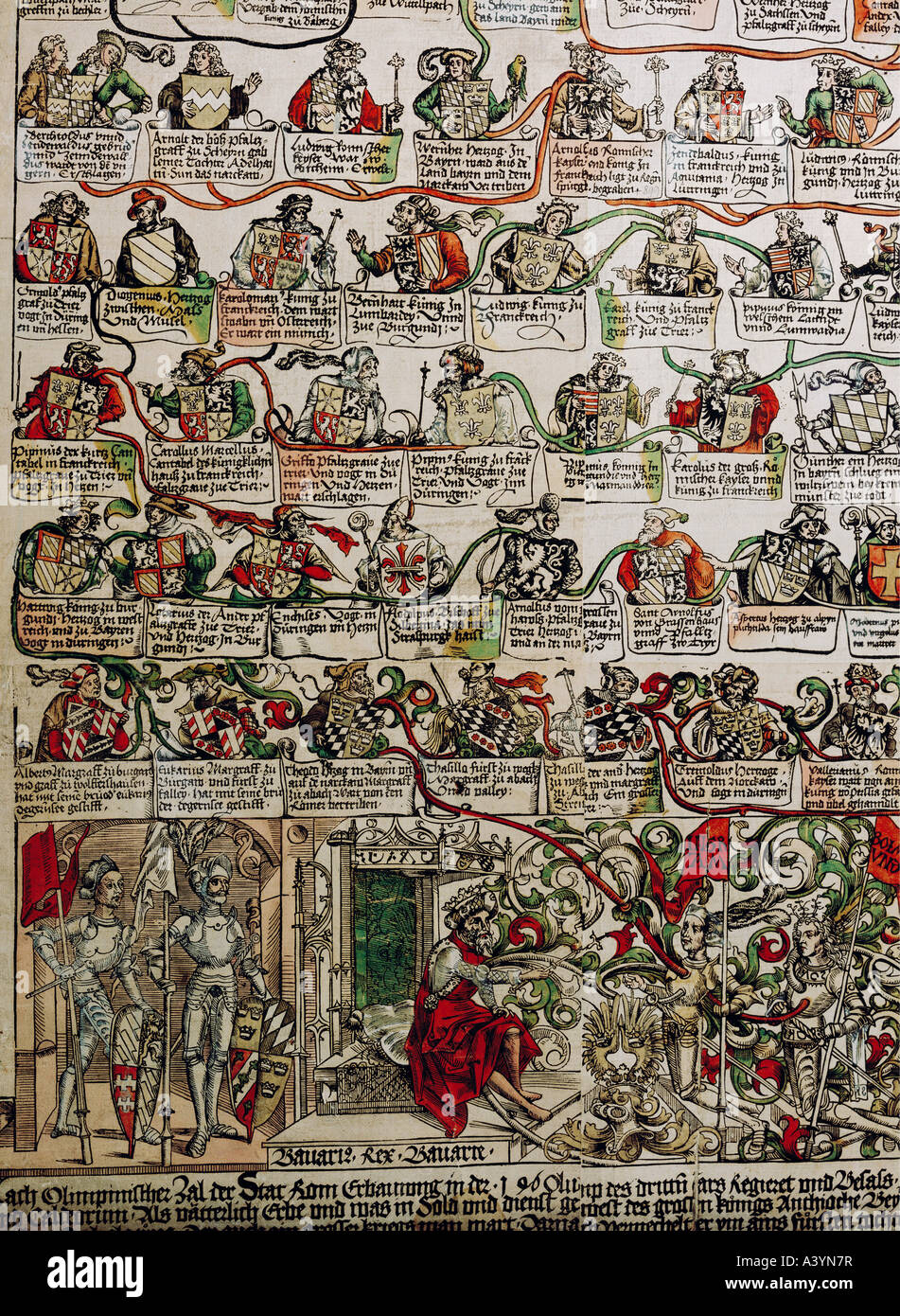 middle ages, people, genealogy of Wittelsbach dynasty, colour woodcuts, assembled, early 16th century, Bavarian - Stock Image