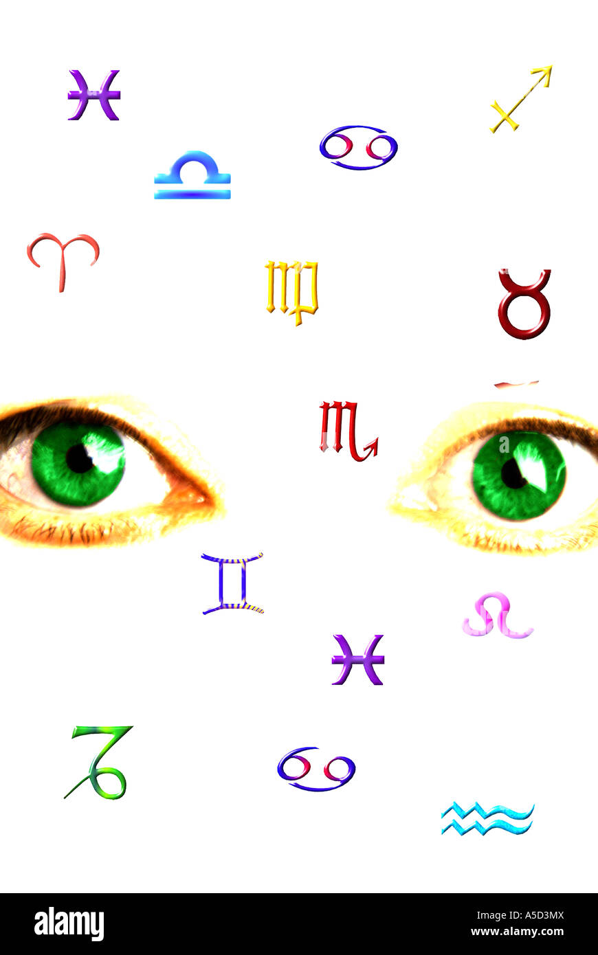Green Eyes with Astrological signs. - Stock Image