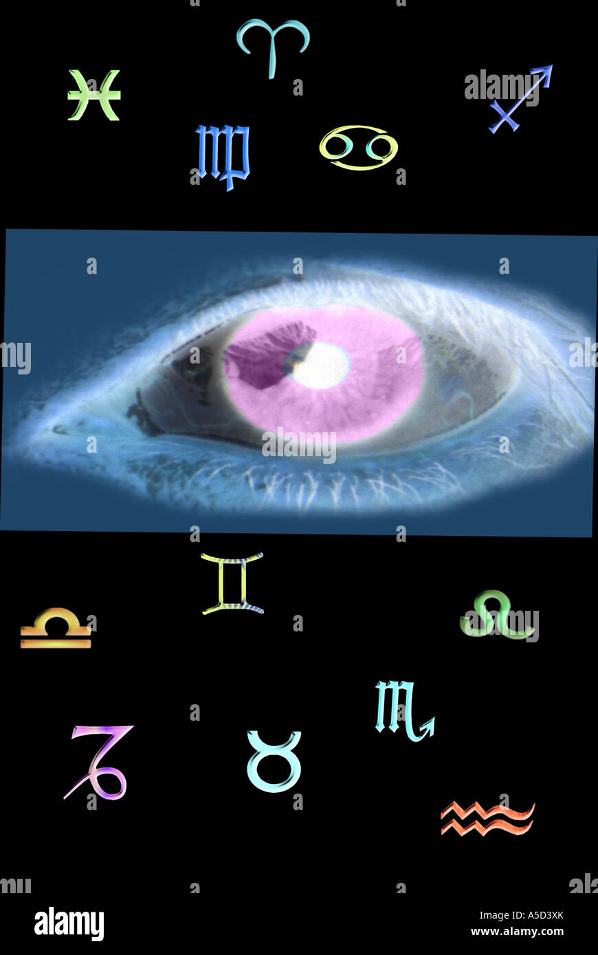 Astrology signs with eyes, esoteric concept. - Stock Image