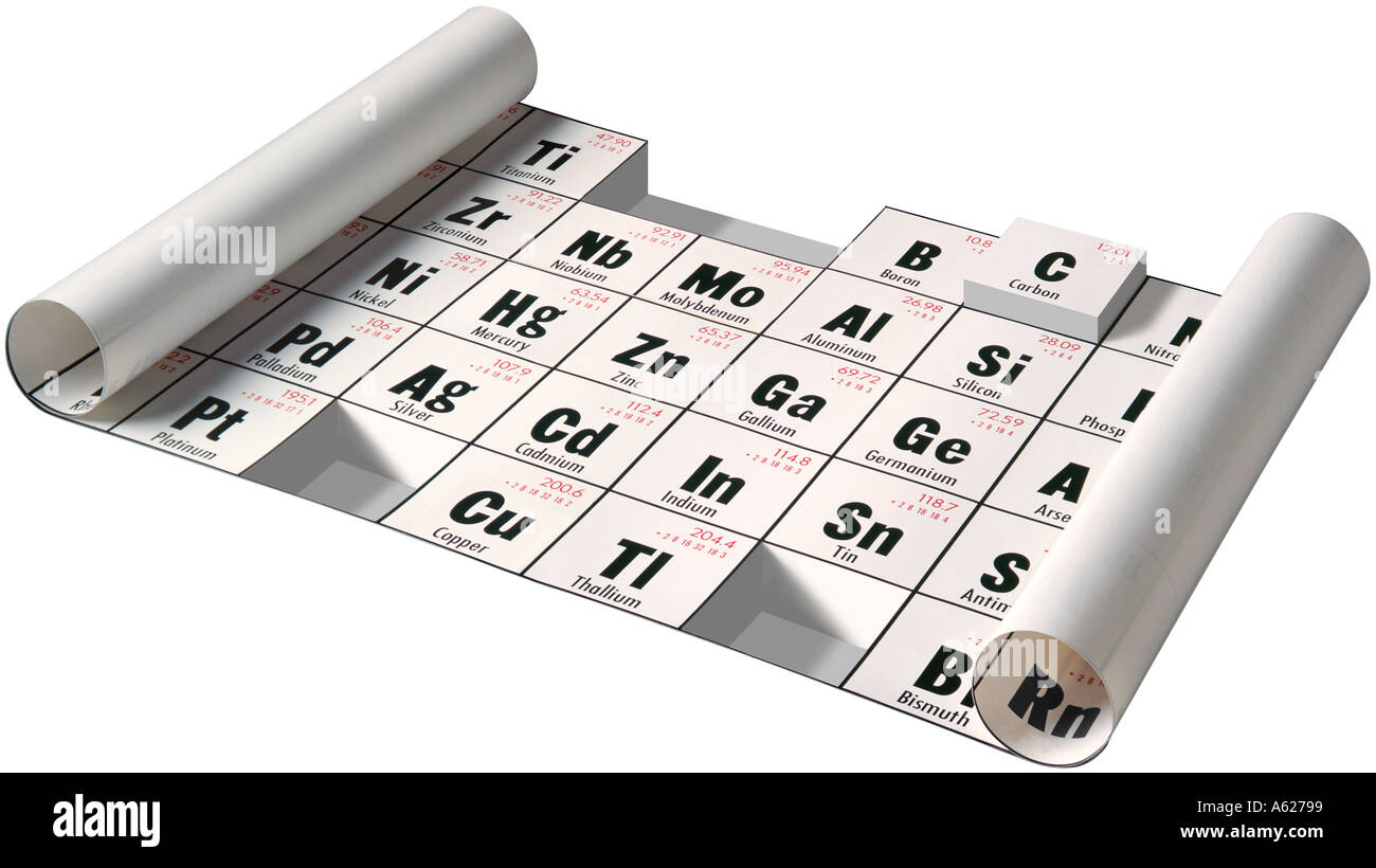 Scroll with periodic table - Stock Image