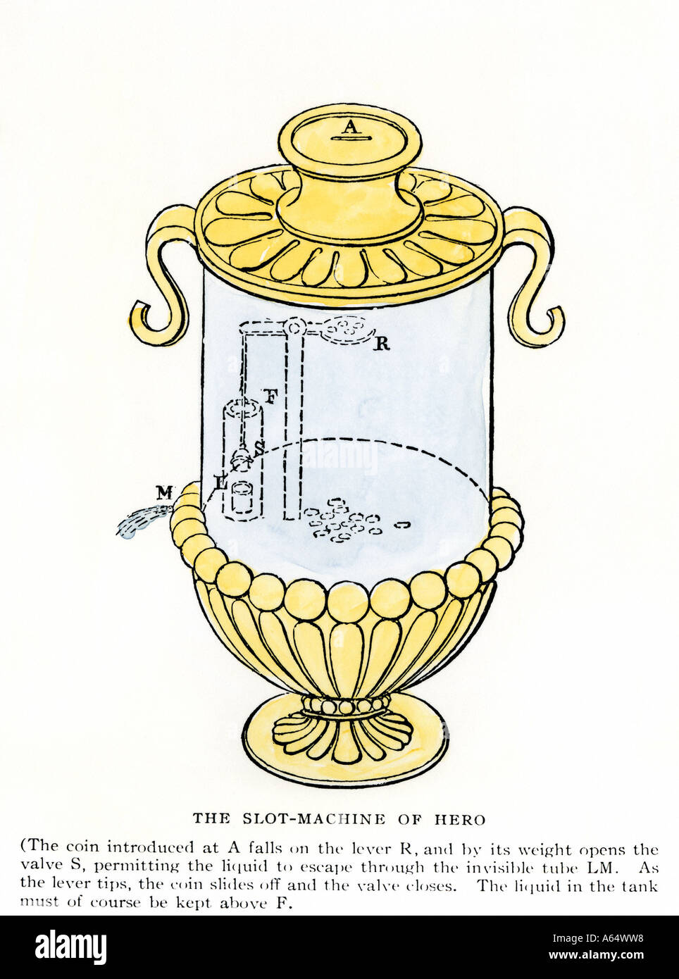 Coin-operated urn designed by ancient Greek inventor Hero of Alexandria first century AD. Hand-colored woodcut - Stock Image