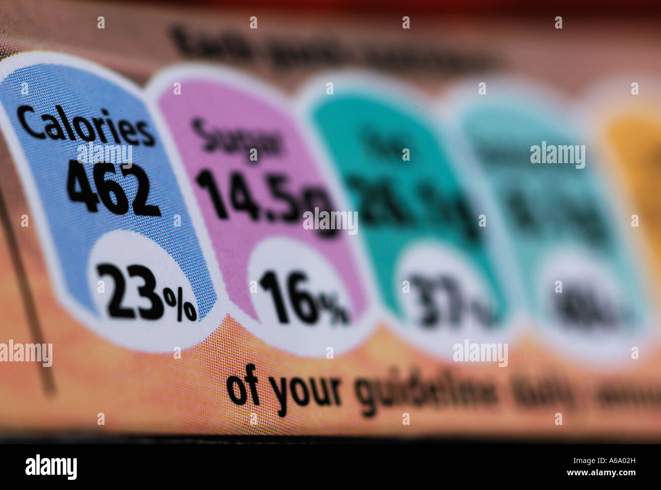 food label, recommended  daily allowances - Stock Image