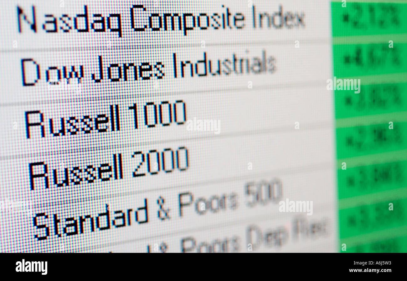 The Nasdaq Stock Photos The Nasdaq Stock Images Alamy
