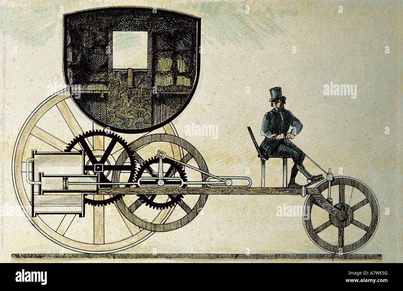 Transport Transportation Steam Engine Coach By Richard Stock Bike Diagram Trevithick 1801 Coloured Engraving Great Britain 1802 Private Collection