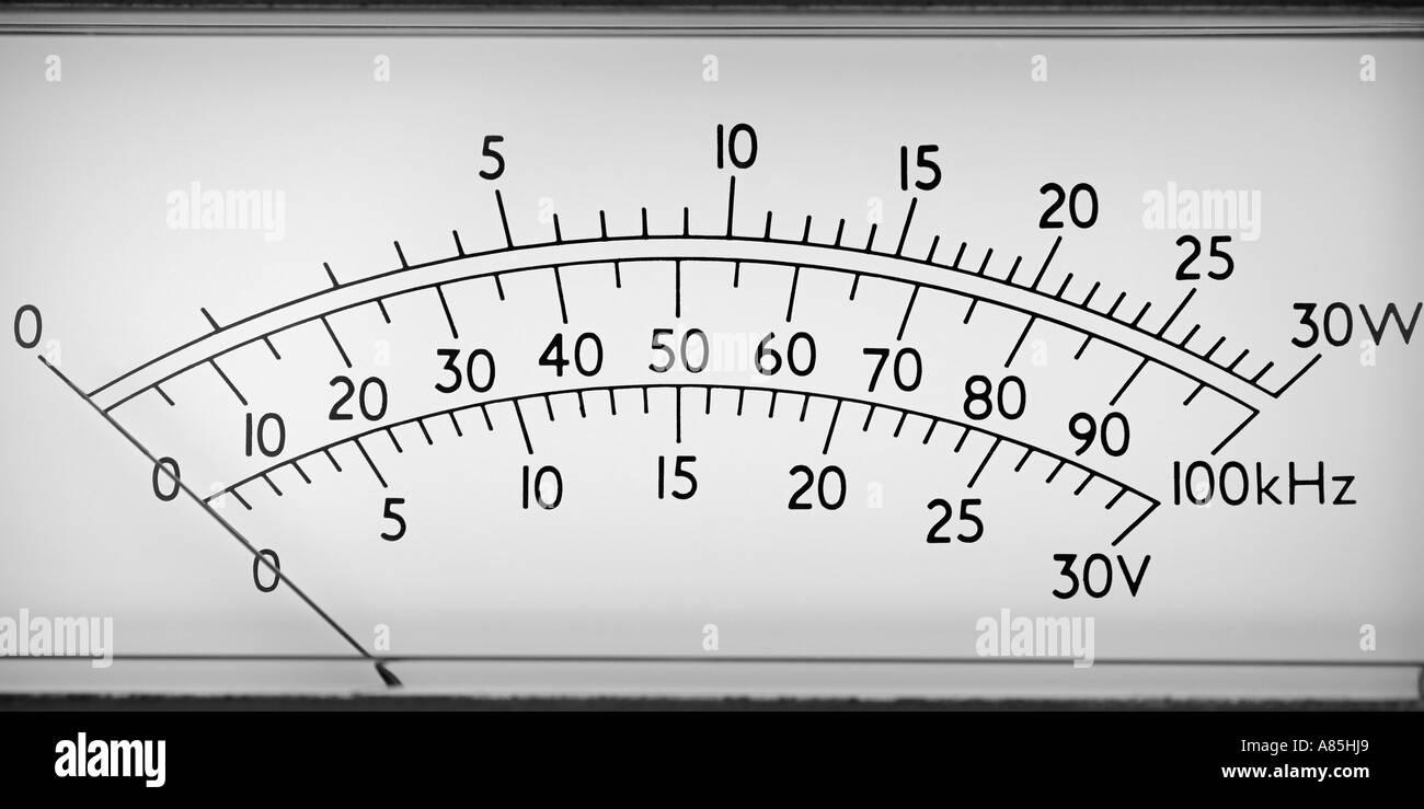 Meter, Close Up. - Stock Image