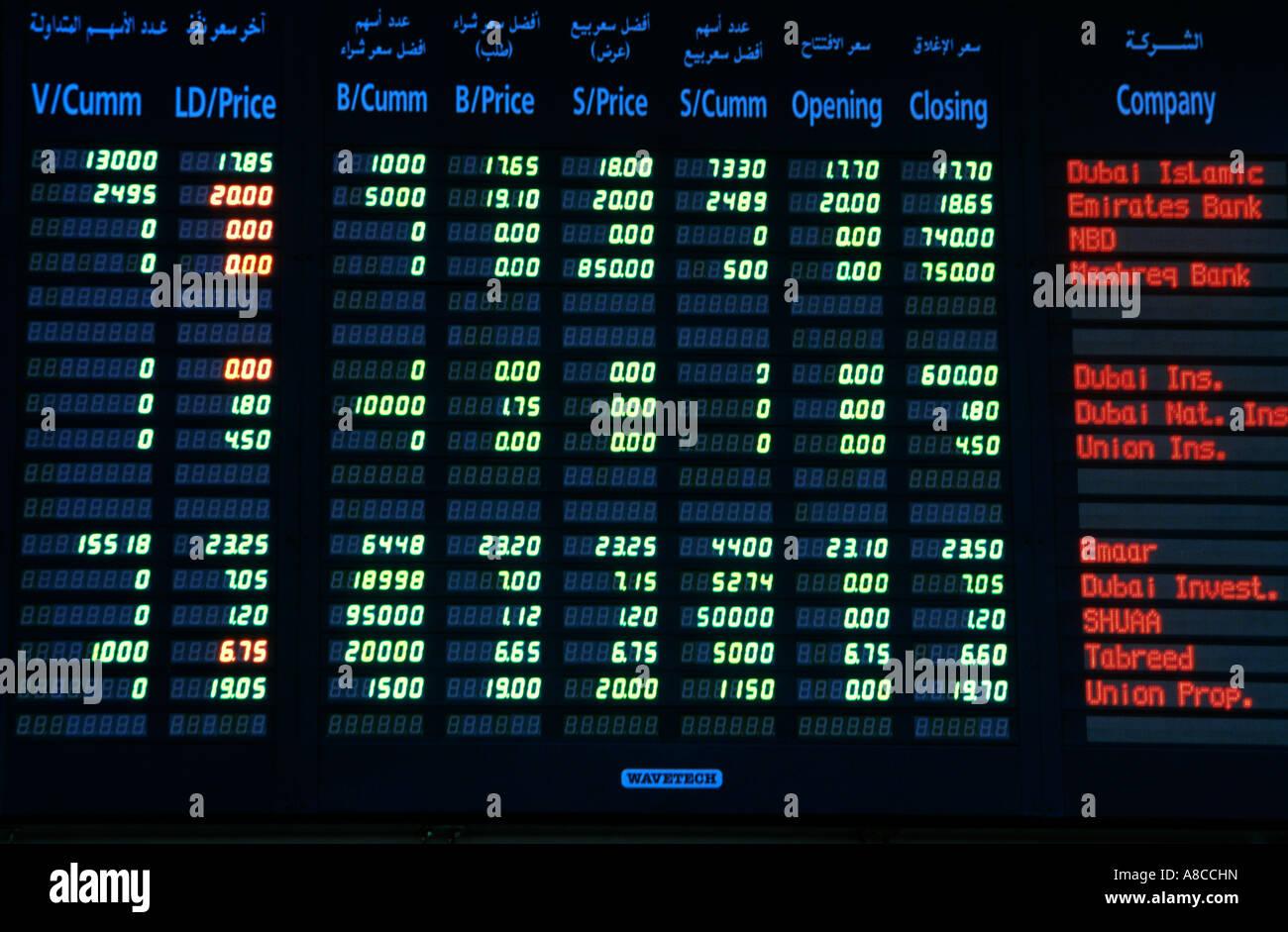 Share Trading Screens Financial Market Dubai UAE Stock Photo