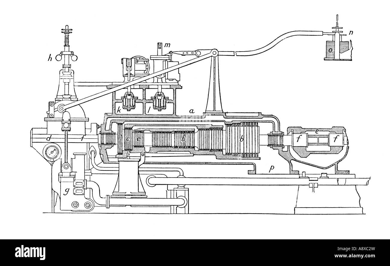 SECTION THROUGH PARSONS STEAM TURBINE FOR DIRECT DRIVING OF DYNAMOS - Stock Image
