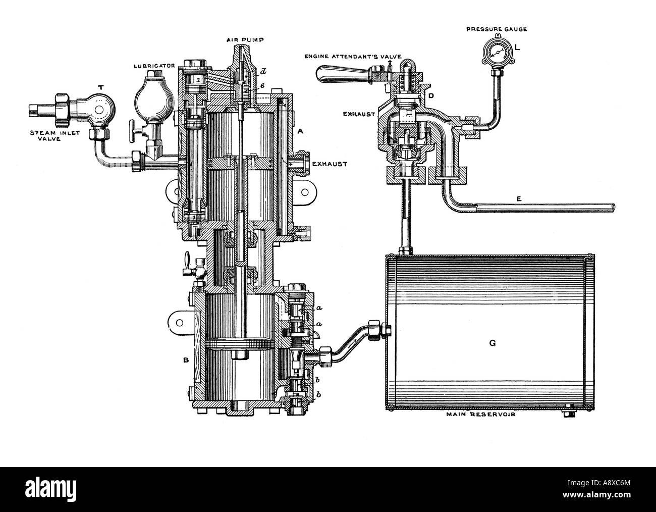 Arrangement Of Westinghouse Steam Train Vacuum Brake Pump Stock Diagram And