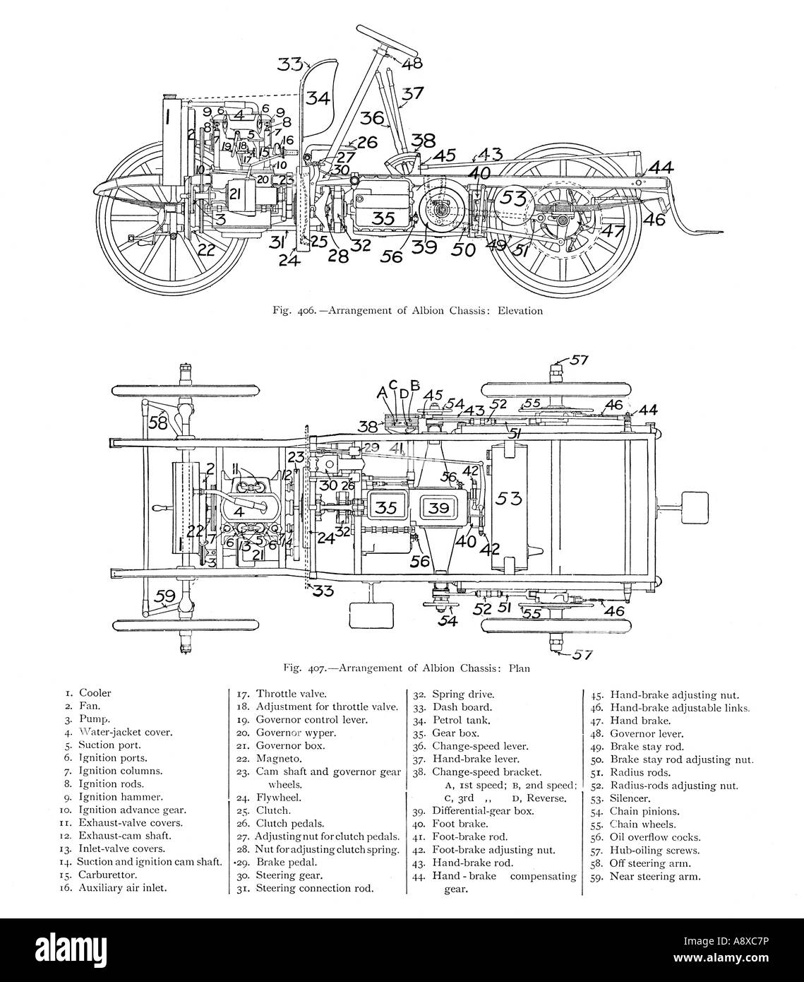 vintage car engine diagram stock photos vintage car engine diagram rh alamy com Engine Diagram with Labels Simple Engine Diagram
