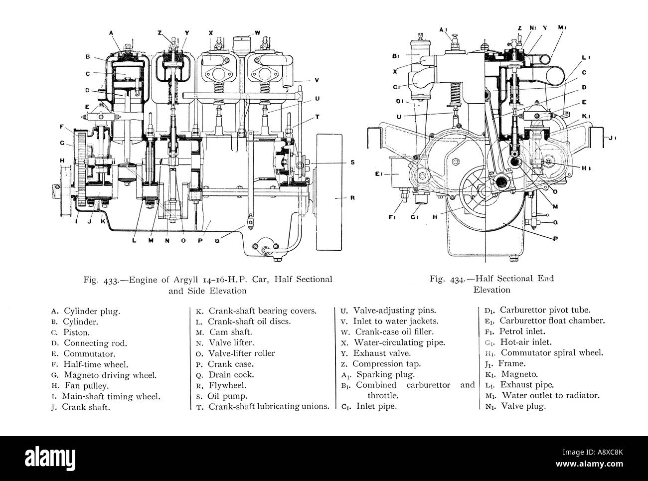 Diagram Of 14 16 Horse Power Argyll Four Cyliner Petrol