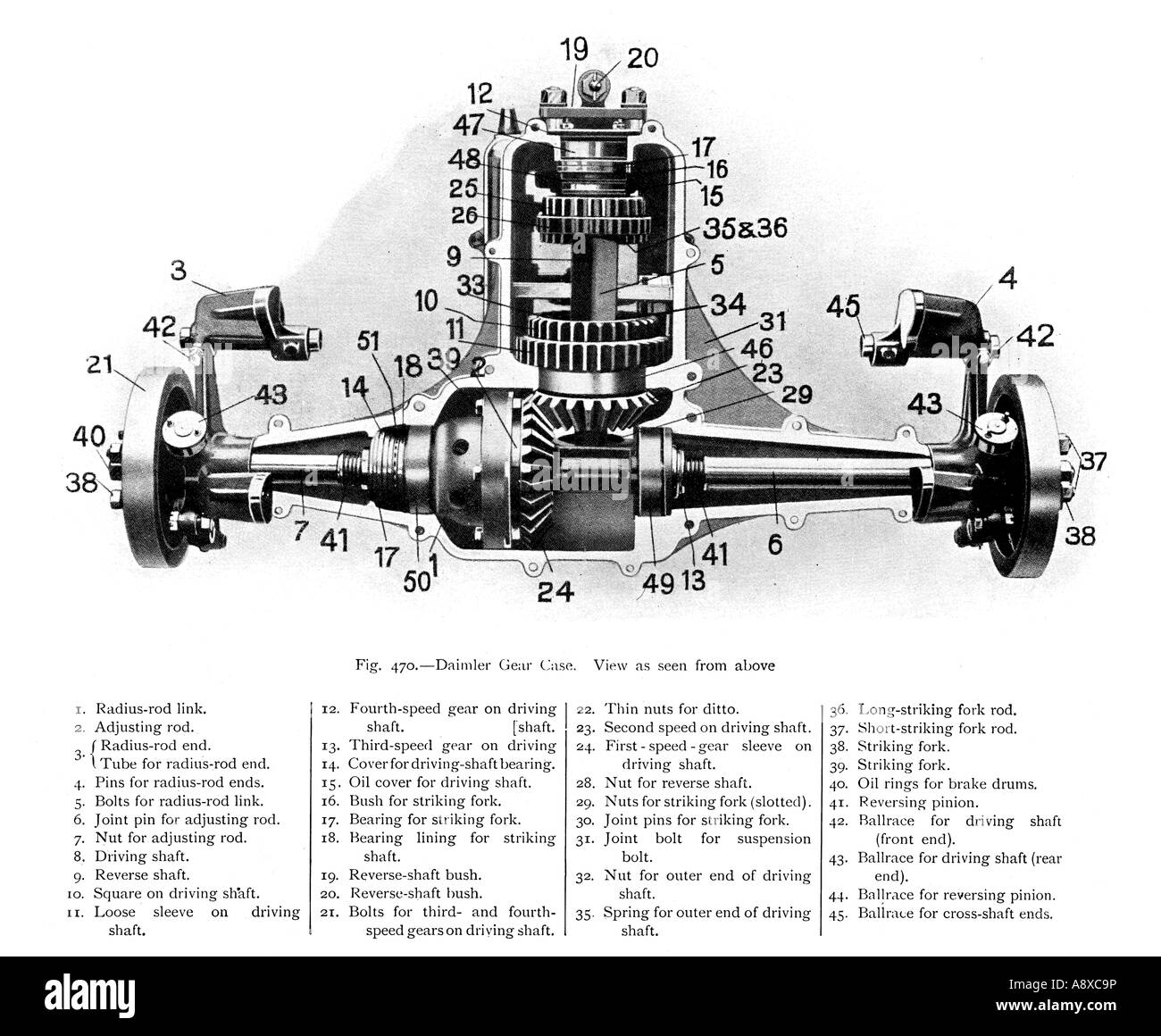 Excellent Axle Black And White Stock Photos Images Alamy Wiring 101 Capemaxxcnl