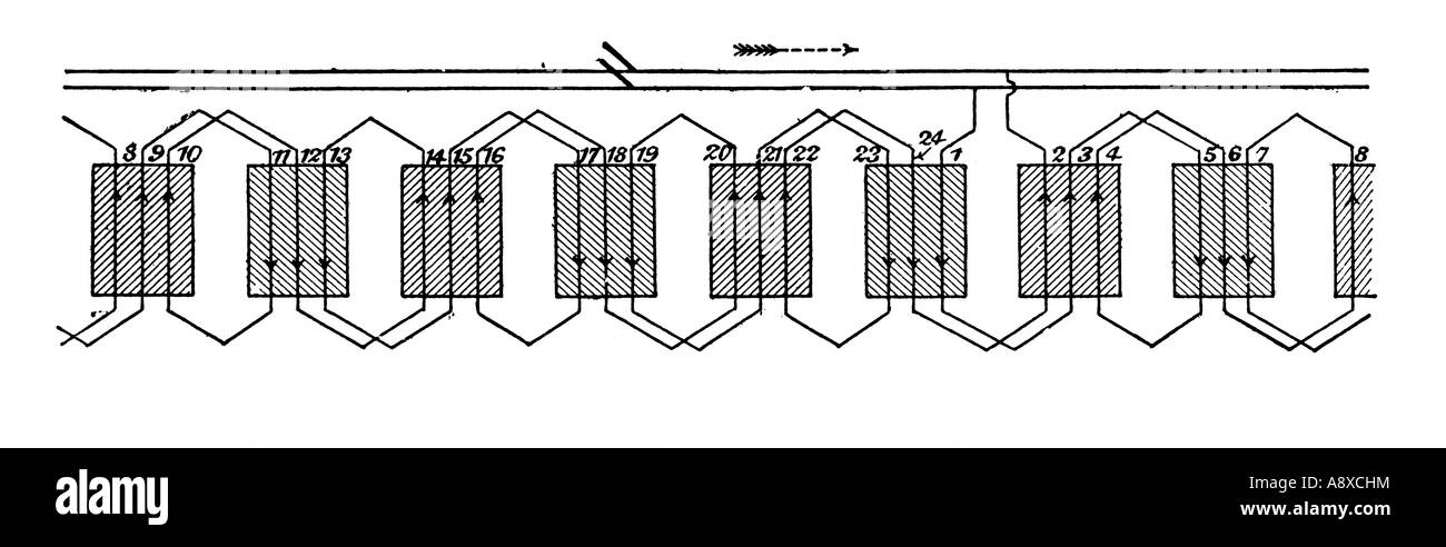 Phenomenal Diagram Showing Single Phase Lap Winding Of Alternator Stock Photo Wiring 101 Capemaxxcnl