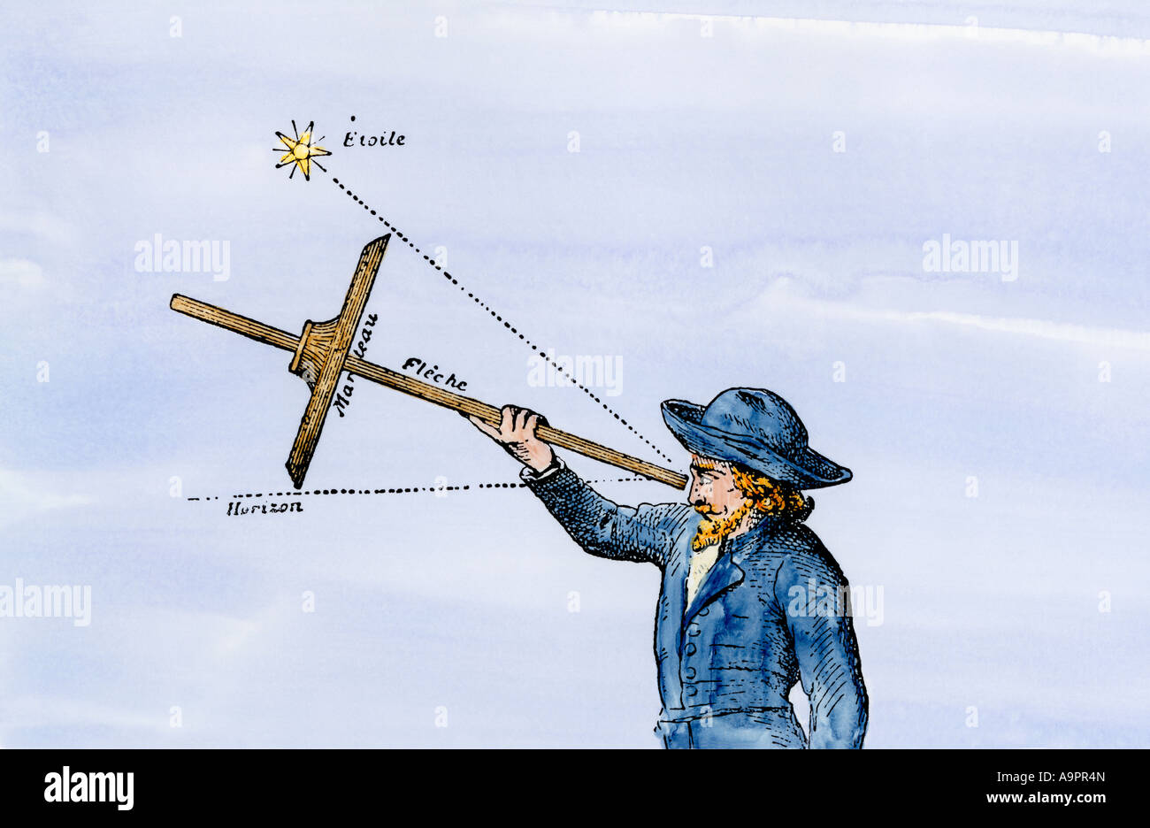 Sailor sighting on a star with a cross staff for navigation. Hand-colored woodcut - Stock Image