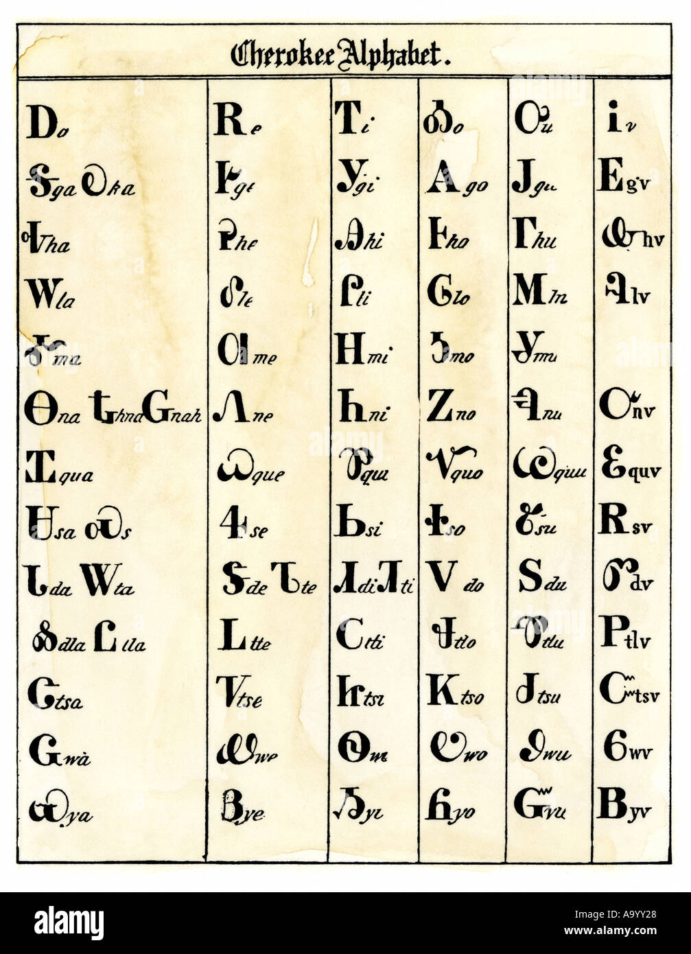 Written Indian Language Stock Photos Written Indian Language Stock