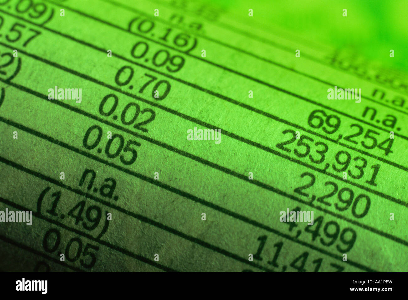 Spreadsheet Stock Photos & Spreadsheet Stock Images - Alamy