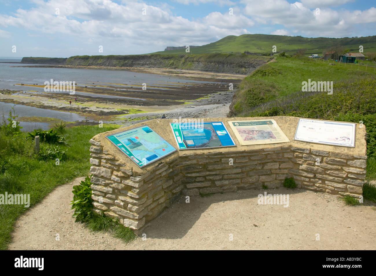 interpretation boards at kimmeridge bay Isle of Purbeck Dorset - Stock Image
