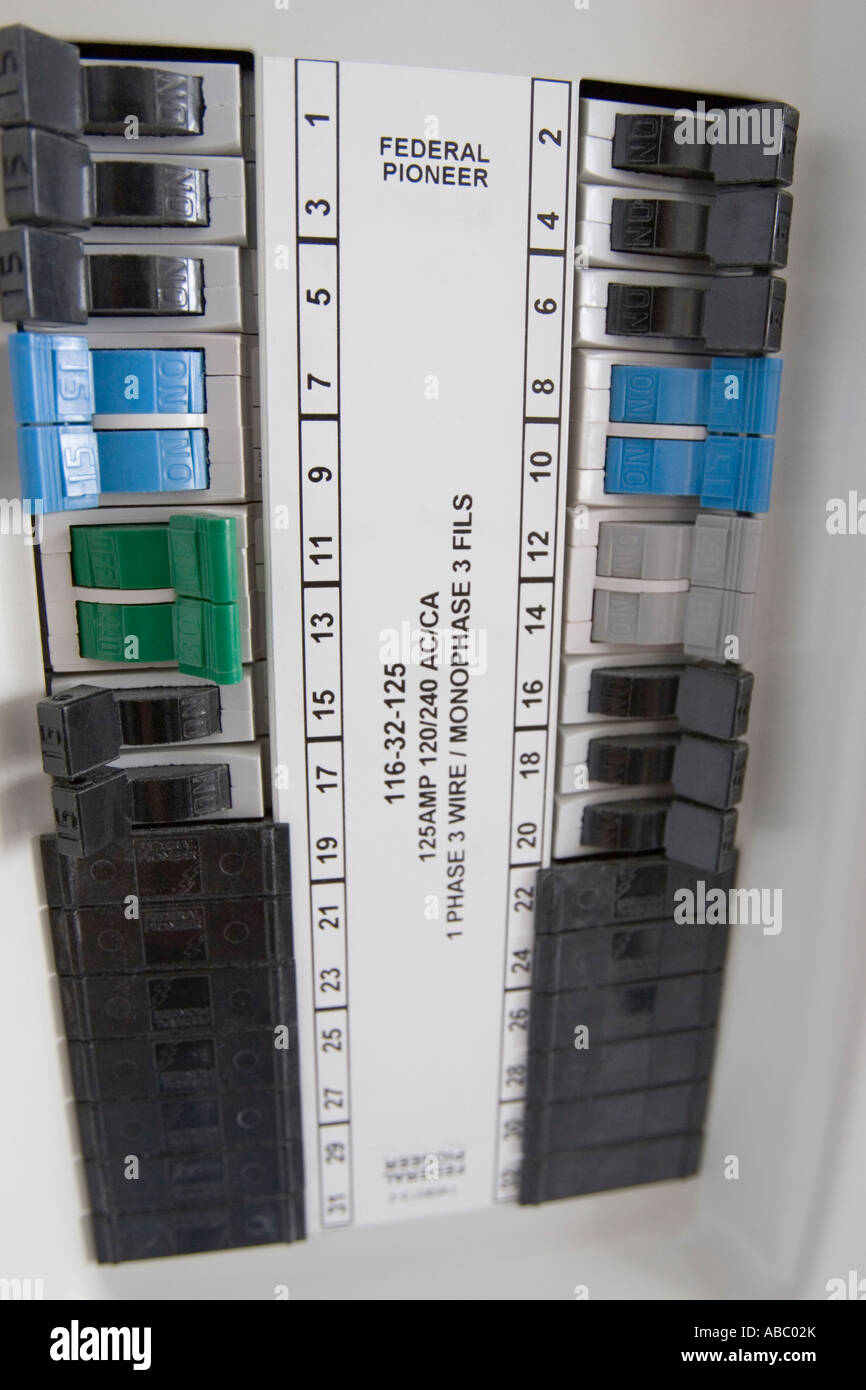 Home circuit breaker box Stock Photo: 12845082 - Alamy